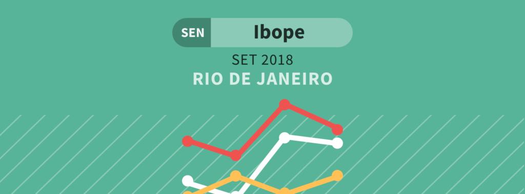 Pesquisa Ibope Senado RJ: Cesar Maia e Flavio Bolsonaro empatados