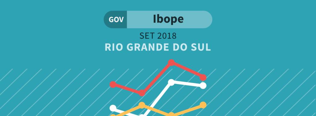 Ibope: José Ivo Sartori e Eduardo Leite empatados na disputa pelo governo do RS