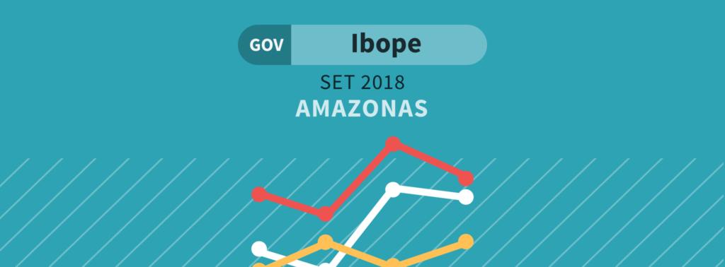 Ibope: Amazonino lidera disputa ao governo com 30%; Wilson e David empatados em 2º
