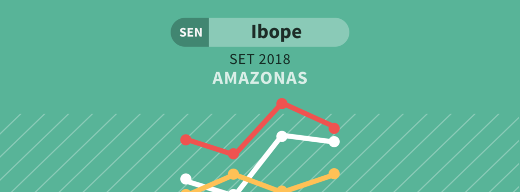 Ibope: Eduardo Braga lidera disputa ao Senado no AM; dois nomes disputam 2ª vaga