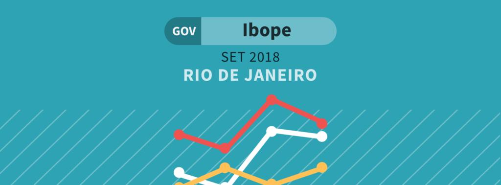 Ibope: Disputa pelo governo do RJ está embolada entre três candidatos