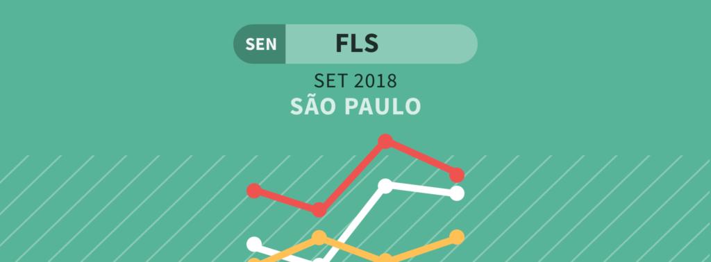 Veja como está a disputa pelo Senado em São Paulo, segundo a FLS