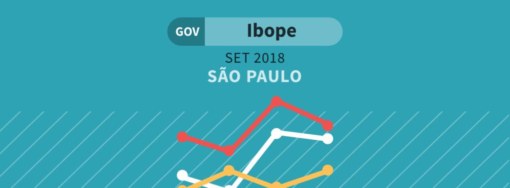Ibope mostra empate na disputa pelo governo de São Paulo