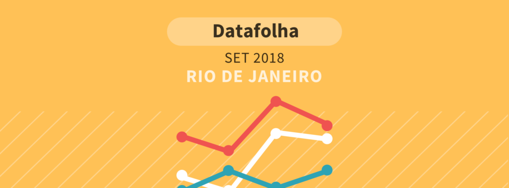 Datafolha para presidente no RJ: Bolsonaro tem 36%; Ciro, 13%; e Haddad, 12%