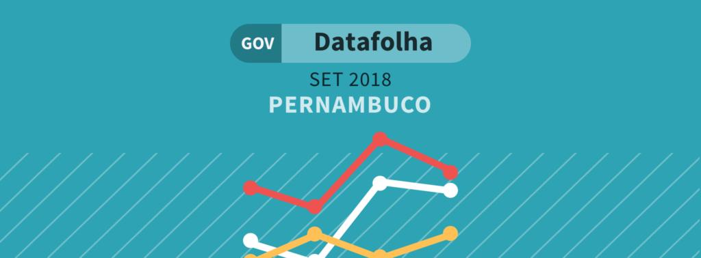 Datafolha: Paulo Câmara tem 38% em Pernambuco; Armando Monteiro tem 30%