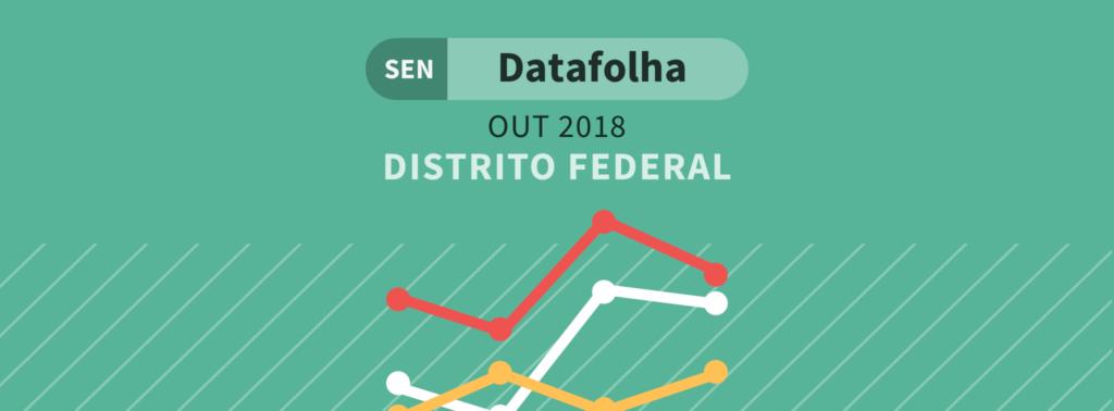 Datafolha: Três candidatos disputam as vagas do Senado pelo Distrito Federal