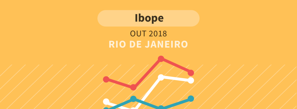 Ibope para presidente no RJ: Bolsonaro lidera com 39%