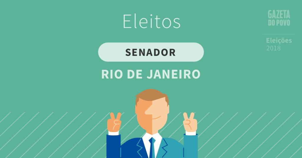 Senado Rio de Janeiro: Flávio Bolsonaro (PSL) e Arolde de Oliveira (PSD) são eleitos