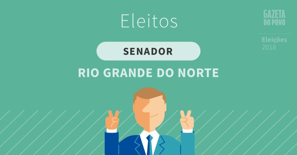 Capitão Styvenson e Dra. Zenaide Maia são eleitos senadores pelo Rio Grande do Norte
