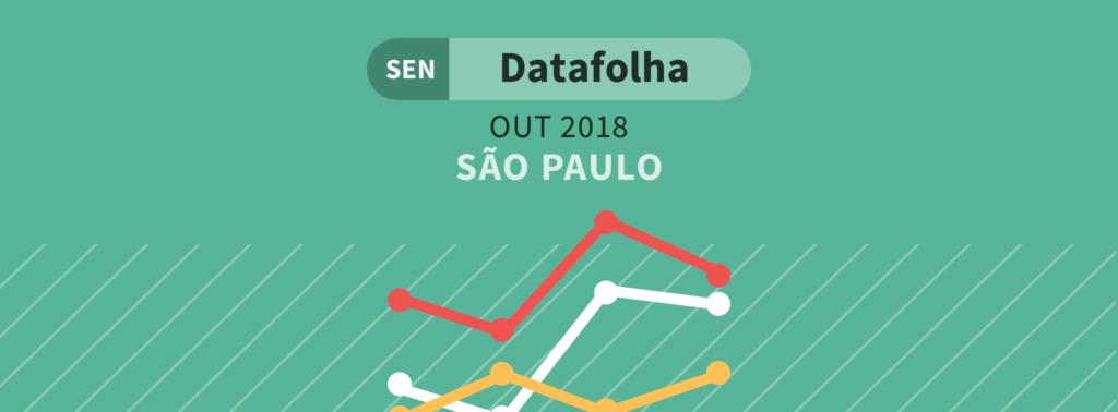 Datafolha: Três candidatos disputam vagas pelo Senado em São Paulo