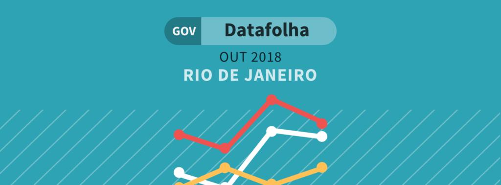 Datafolha Governador RJ: Eduardo Paes líder. Romário segundo