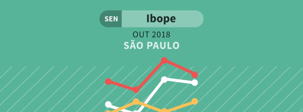 Ibope para o Senado por SP: Suplicy lidera com 20%; Major Olimpio tem 14%; Mara Gabrilli, 14%