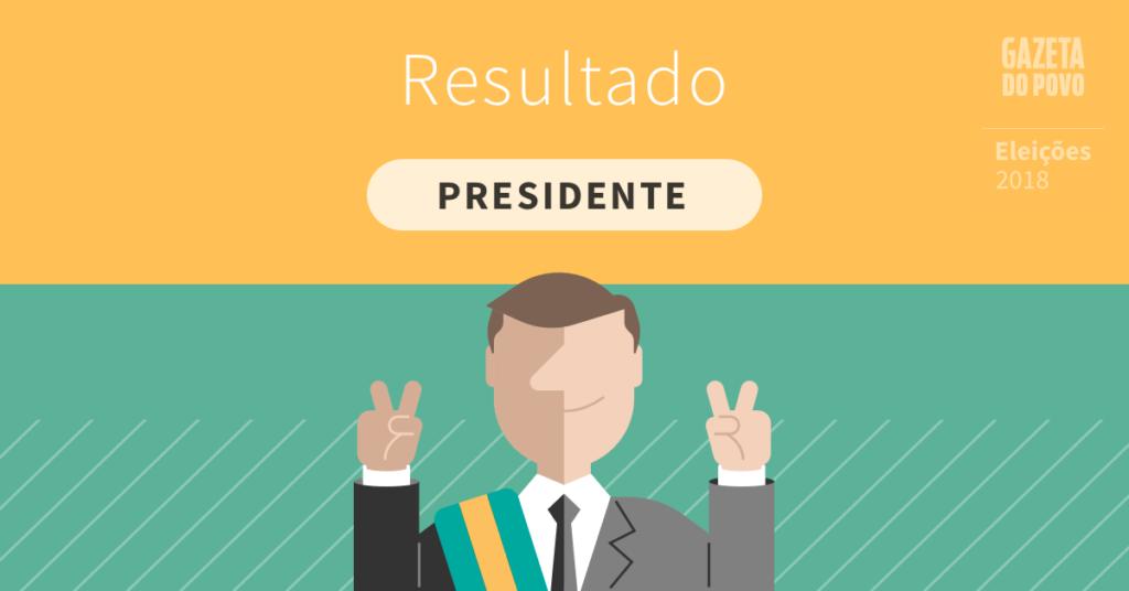 Resultado da eleição para Presidente na Paraíba no 2º turno