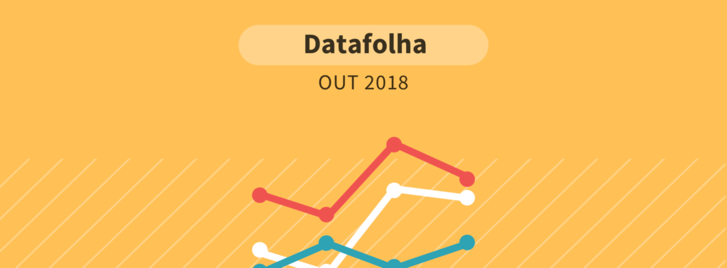 Último Datafolha aponta 2º turno entre Bolsonaro e Haddad