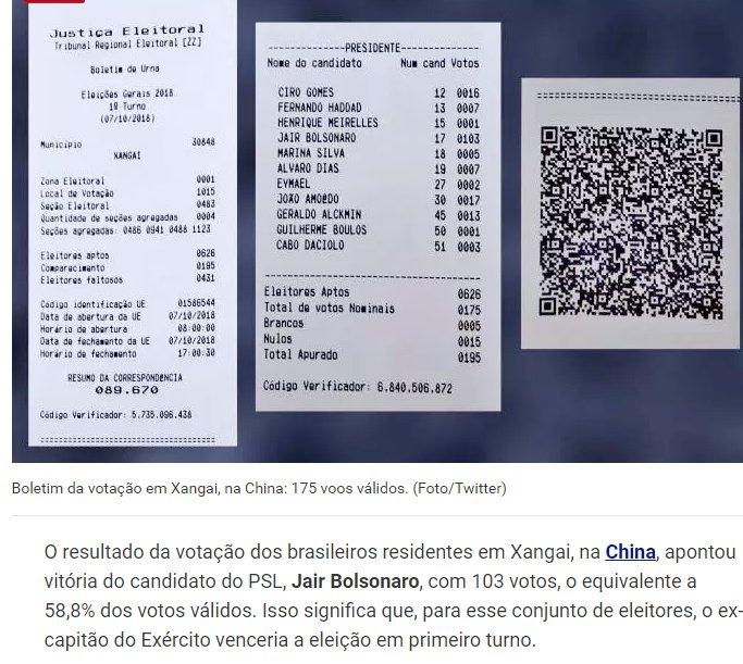 Os boletins de urna com a votação na Ásia e Oceania são reais?