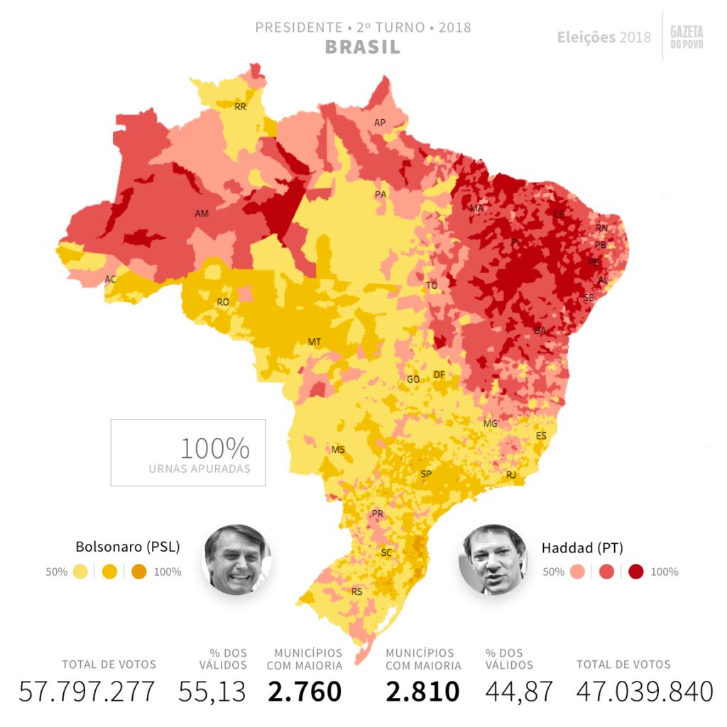 Resultado da votação por cidades para presidente no 2º turno: Bolsonaro x Haddad | Mapa de quem ganhou em cada município | Eleições 2018 Gazeta do Povo