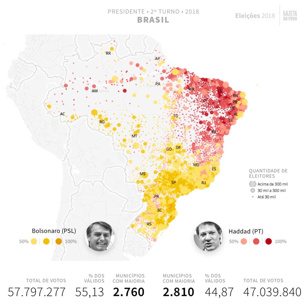 Resultado da votação por cidades para presidente no 2º turno: Bolsonaro x Haddad | Mapa proporcional à quantidade de eleitores | Eleições 2018 Gazeta do Povo