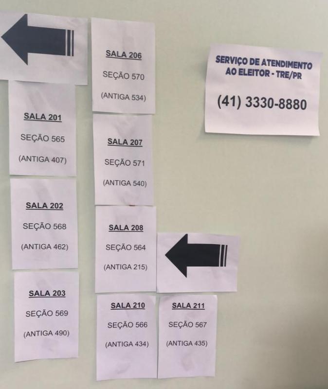 Mudança de seções de votação