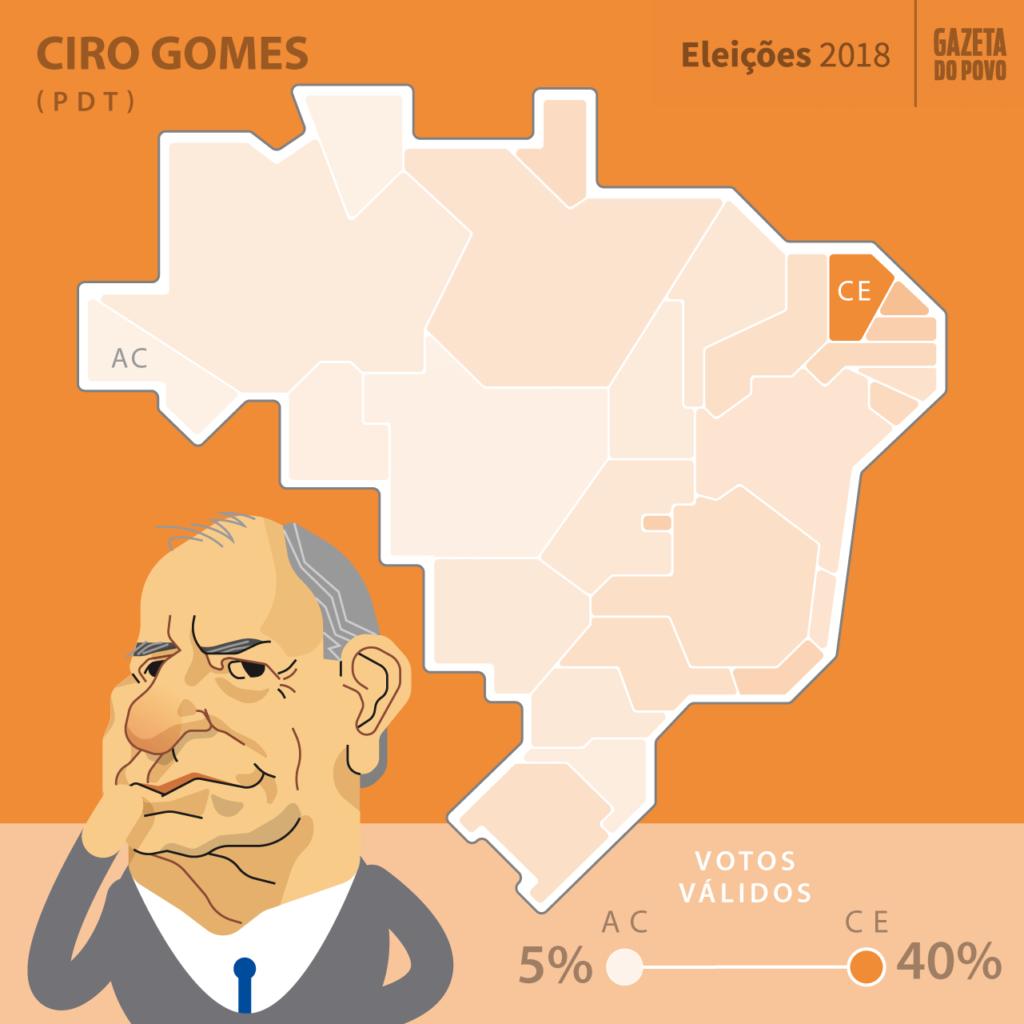 Mapa eleitoral: Presidente por estados | PR | Resultados | Eleições 2018 | Ciro Gomes (PDT)