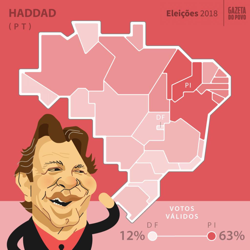 Mapa eleitoral: Presidente por estados | PR | Resultados | Eleições 2018 | Fernando Haddad (PT)