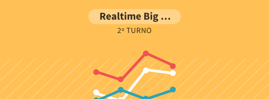 RealTime/TV Record: Bolsonaro tem 58% dos votos válidos; Haddad, 42%