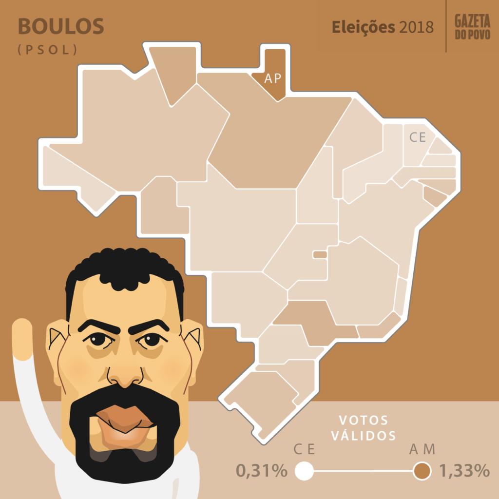Mapa eleitoral: Presidente por estados | PR | Resultados | Eleições 2018 | Guilherme Boulos (PSOL)
