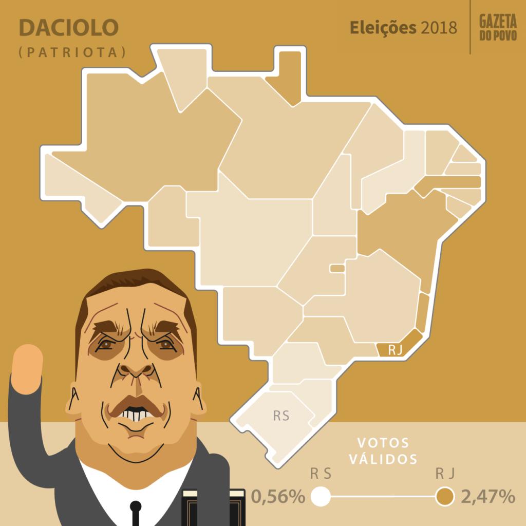 Mapa eleitoral: Presidente por estados | PR | Resultados | Eleições 2018 | Cabo daciolo (Patriota)