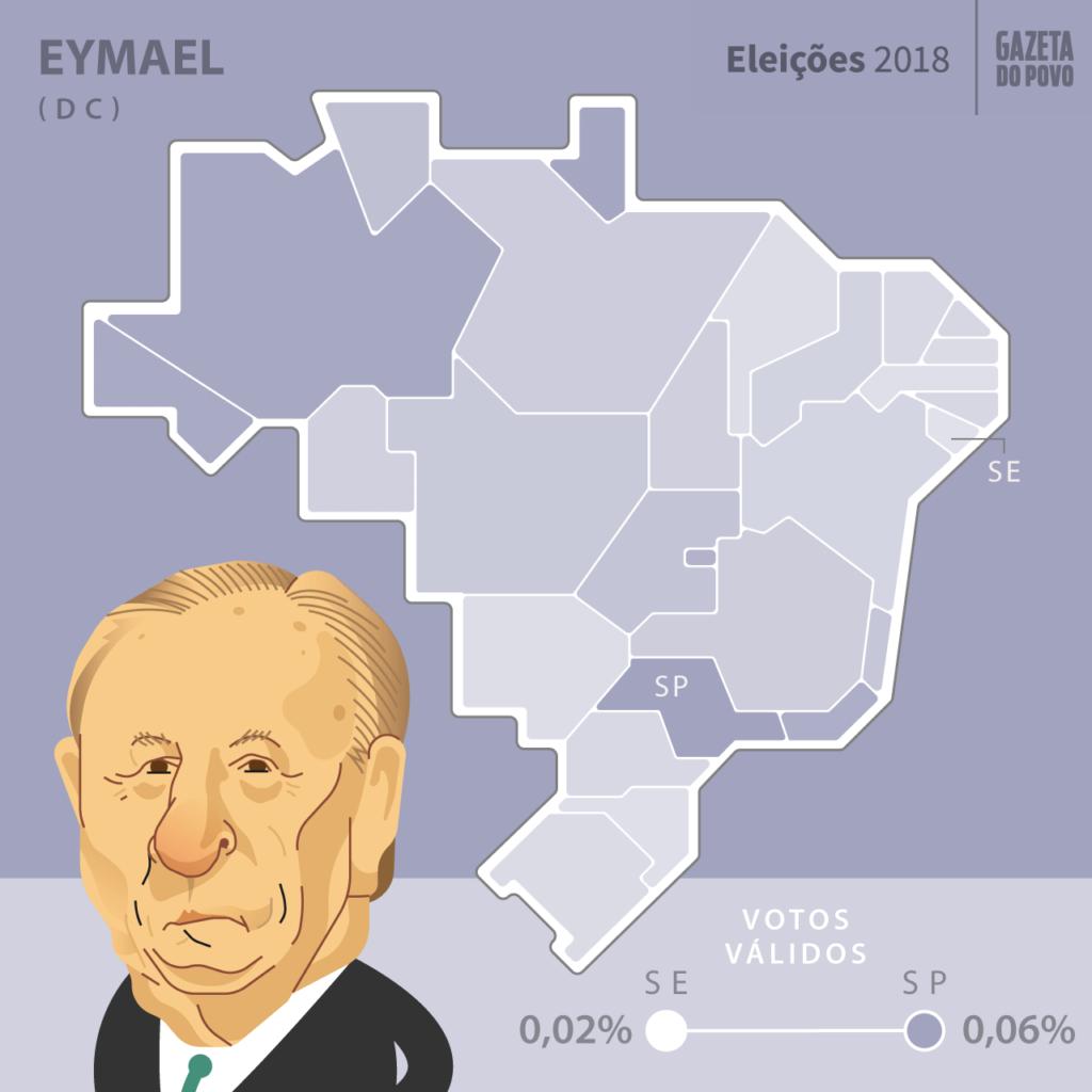 Mapa eleitoral: Presidente por estados | PR | Resultados | Eleições 2018 | Jose Maria Eymael (DC)