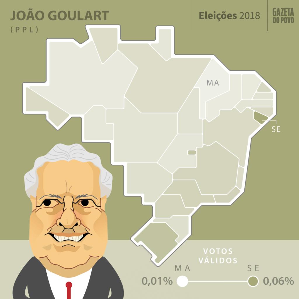 Mapa eleitoral: Presidente por estados | PR | Resultados | Eleições 2018 | João Goulart Filho (PPL)