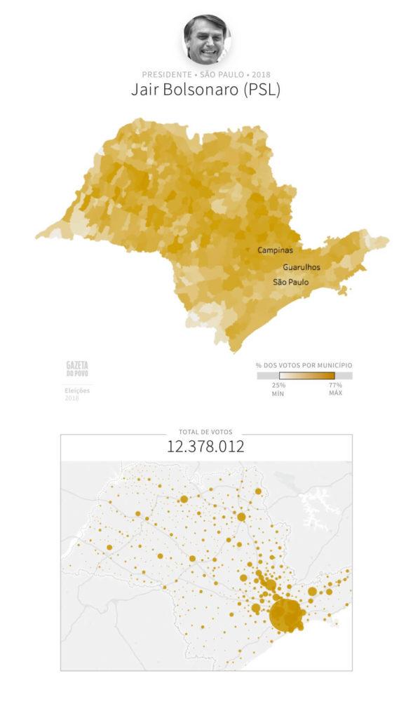 Mapa eleitoral: Presidente por cidades | SP | Resultados | Eleições 2018 | Jair Bolsonaro (PSL)
