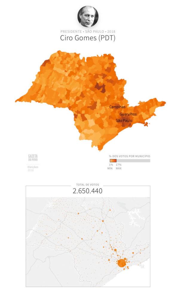 Mapa eleitoral: Presidente por cidades | SP | Resultados | Eleições 2018 | Ciro Gomes (PDT)