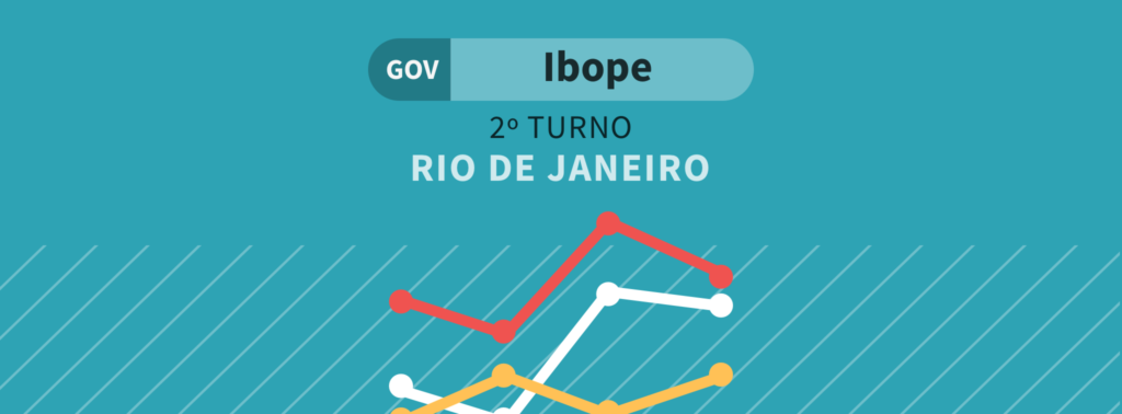 Última pesquisa Ibope aponta vitória de Witzel para o governo do RJ