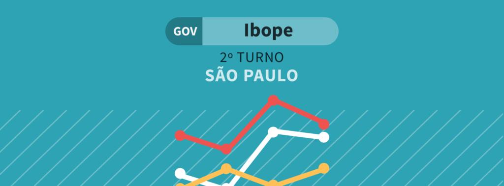 Ibope São Paulo: Doria empata com França no 2º turno