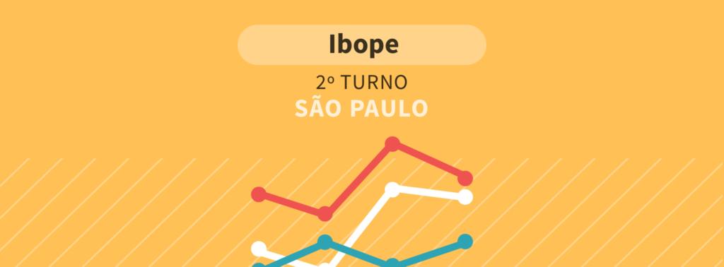 Ibope: Bolsonaro tem 64% dos votos válidos em SP; Haddad, 36%