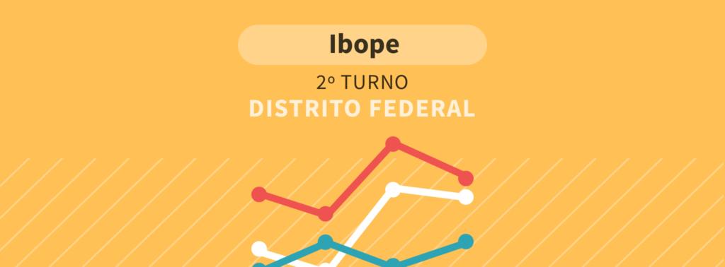 Ibope: No Distrito Federal, Bolsonaro tem 71% dos votos válidos; Haddad, 29%