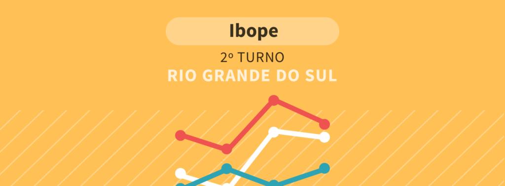 Ibope: Bolsonaro tem 59% das intenções de votos válidos no RS