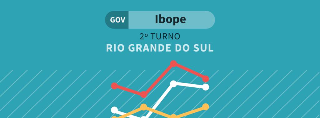 Ibope Segundo Turno Rio Grande do Sul: Eduardo Leite tem 60%. Sartori, 40%