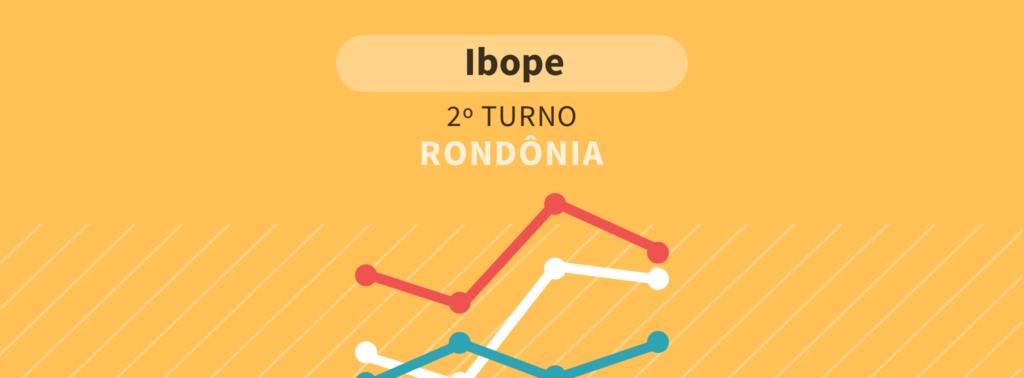 Ibope em Rondônia: Bolsonaro tem 78% dos votos válidos, contra 22% de Haddad