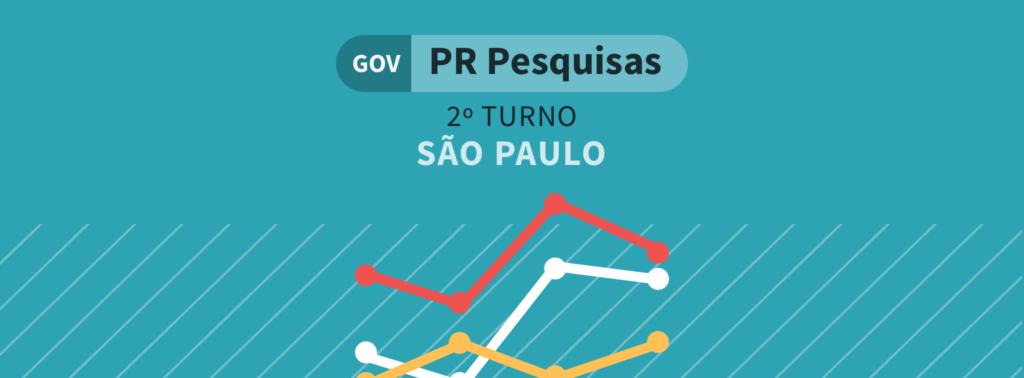 Paraná Pesquisas: Doria tem 54,1% dos votos válidos; França tem 45,9%