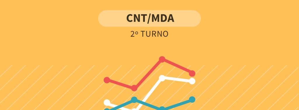 CNT/MDA: Bolsonaro tem 57% dos votos válidos; Haddad tem 43%