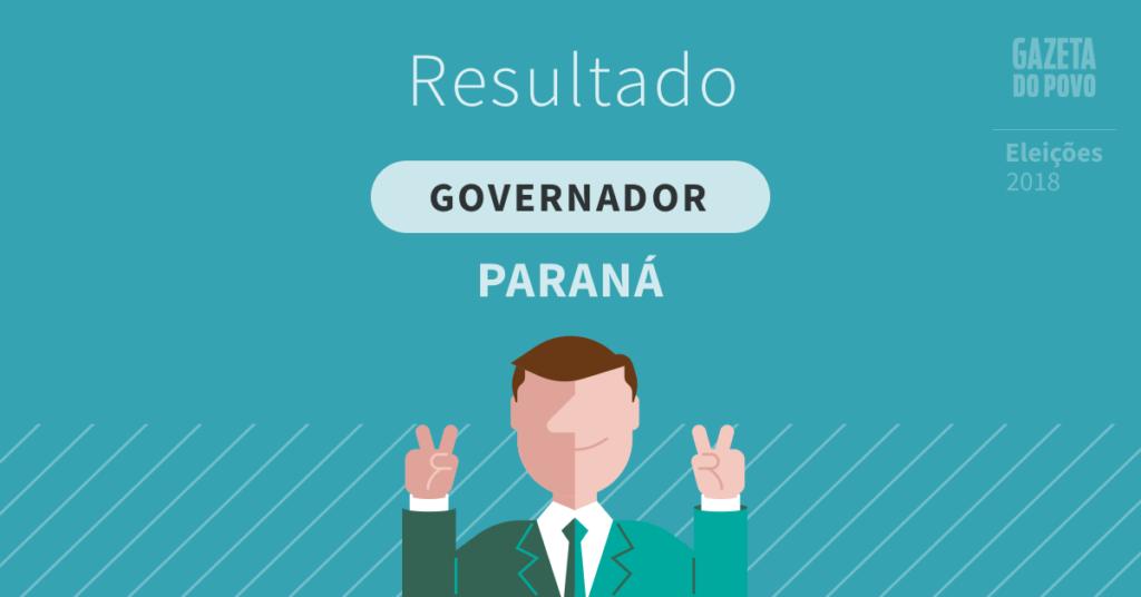 Ratinho Junior é eleito governador do Paraná em primeiro turno