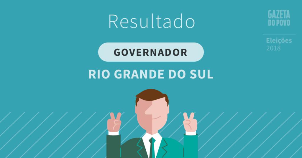 Eduardo Leite (PSDB) é eleito governador do Rio Grande do Sul no 2º turno