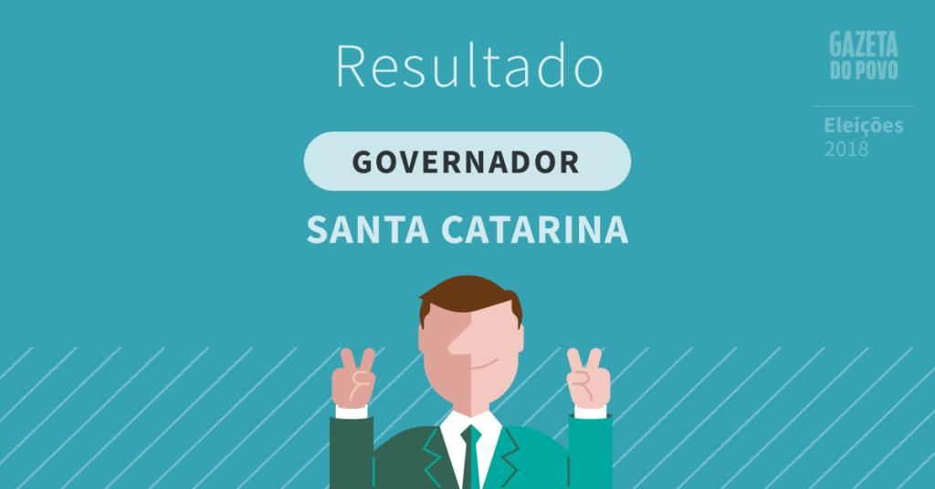 Comandante Moisés (PSL) é eleito governador de Santa Catarina no 2º turno