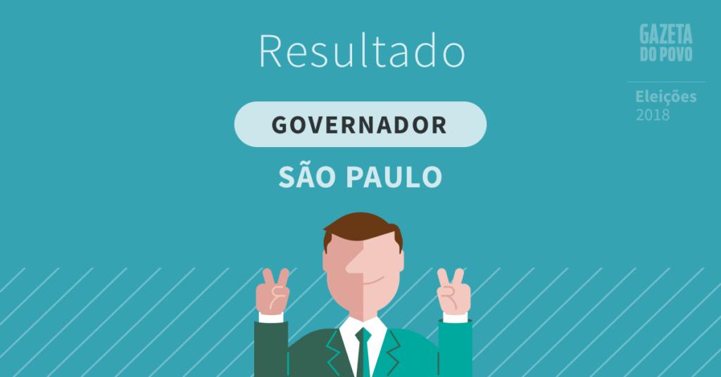 João Doria (PSDB) e Marcio França (PSB) vão para o  2º turno em São Paulo