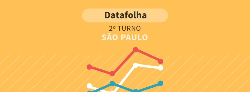 Datafolha presidente SP: Bolsonaro tem 64%, contra 36% de Haddad