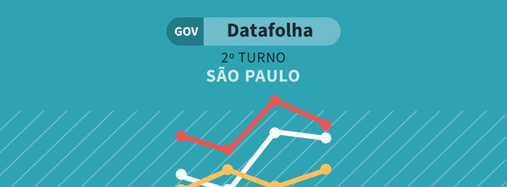 Datafolha SP Segundo Turno: Doria e França empatados