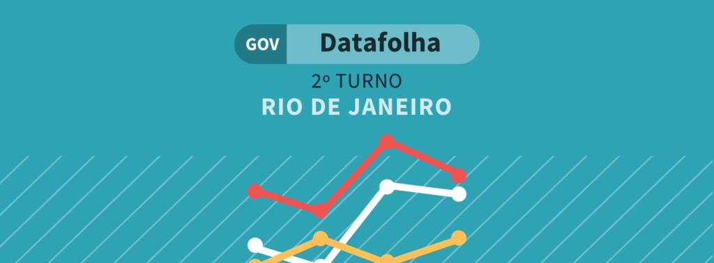 Datafolha: Witzel tem 53% dos votos válidos para o governo do RJ; Paes, 47%