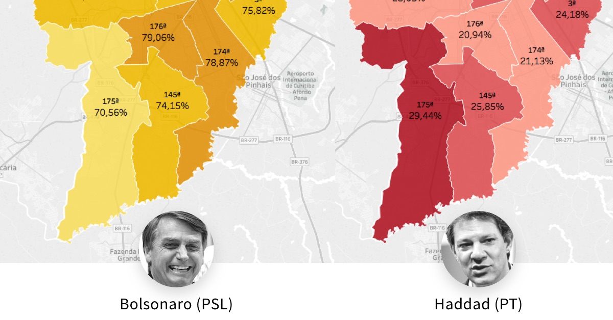 Mapa eleitoral de Curitiba por zonas eleitorais. Em Curitiba, Bolsonaro (PSL) fez 76,54% dos votos no 2º turno e ganhou em todas as zonas eleitorais. Veja o mapa eleitoral da cidade com o resultado da votação do presidente eleito e de Fernando Haddad (PT)