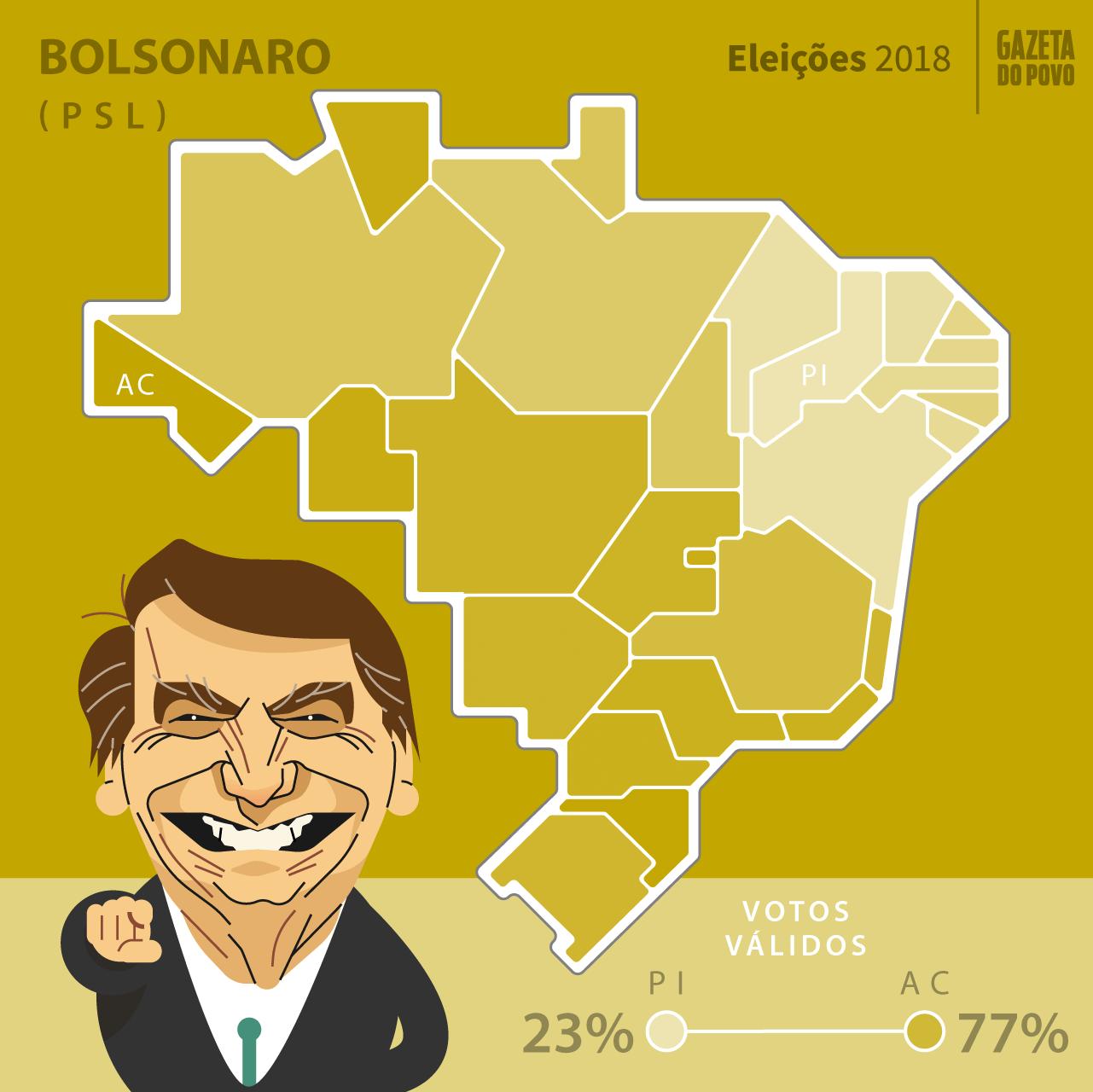 Mapa eleitoral: Presidente por estados | PR | Resultados | Eleições 2018 | Jair Bolsonaro (PSL)